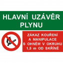 Hlavní uzávěr plynu / Zákaz kouření a manipulace s plamenem v okruhu 1,5m od skříně